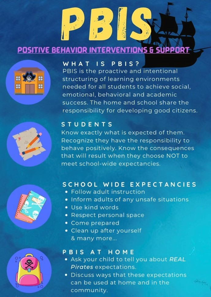 PBIS - Positive Behavior Interventions and Support