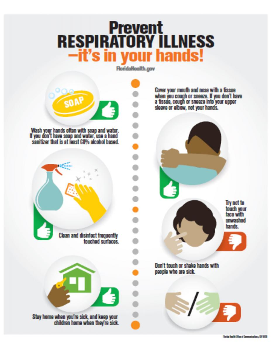 Flyer of Respiratory Illness Prevention
