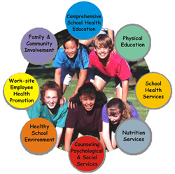 Picture of the Healthy Schools Logo